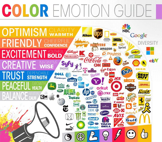colour-and-emotion